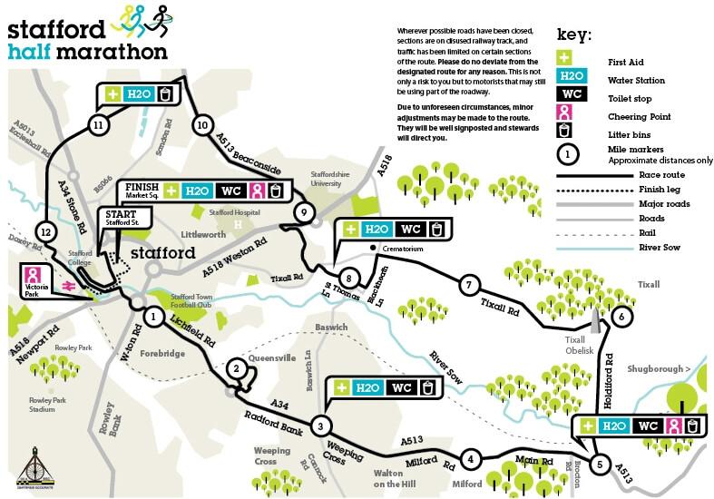 Stafford Half Marathon Route - The Hibbs Lupus Trust